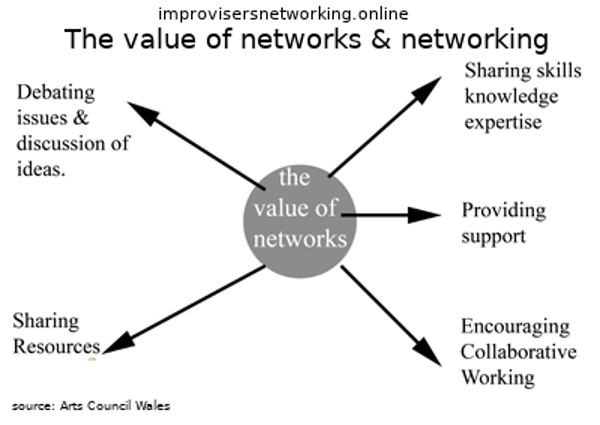 value of networks copy2 600px